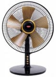 12Ó Desk Fan EDF12S
